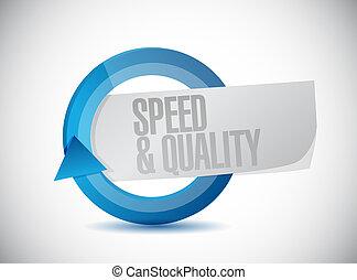 qualität, zyklus, geschwindigkeit, abbildung, zeichen