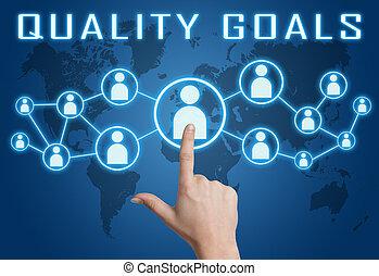 qualité, buts