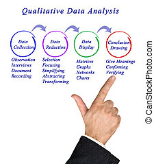 qualitatif, données, analyse