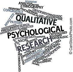 Qualitative psychological research - Abstract word cloud for...