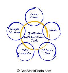 qualitativo, dati, collezione, attrezzi