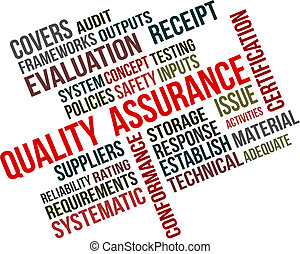 QUALITY ASSURANCE - A word cloud of Quality assurance...