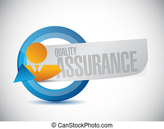 Quality Assurance people cycle sign concept illustration...