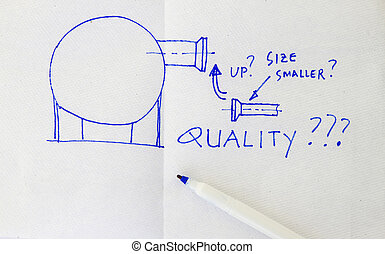 Quality issue in a design- sketch in a napkin.