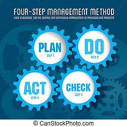 Quality management system plan