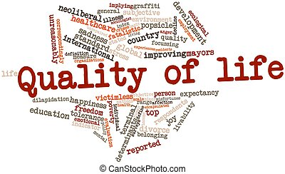 Quality of life - Abstract word cloud for Quality of life...