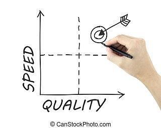 quality-speed, グラフ, 手, 引かれる, 人