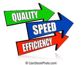 quality, speed, efficiency  in arrows