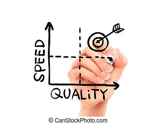 quality-speed graph drawn by hand on a transparent board