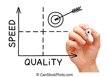 Quality Speed Graph - Hand drawing Quality-Speed graph with...