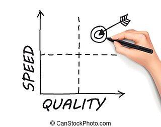 quality-speed, schaubild, gezeichnet, hand