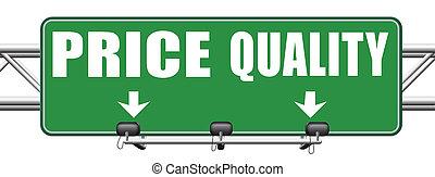 quality versus product price