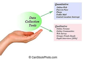 quantitativo, e, qualitativo, dati, collezione, attrezzi