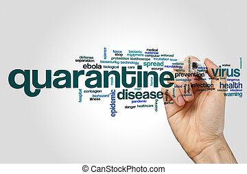 Quarantine word cloud