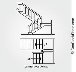 Quarter space landing staircase
