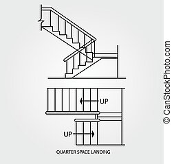 Quarter space landing staircase
