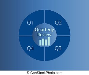 quarterly review to track business performance in each quarter vector