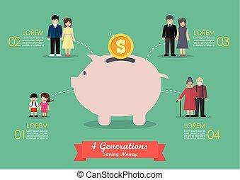 quatre, argent, infographic, économie, générations