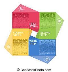 quatre, consecutive, étapes