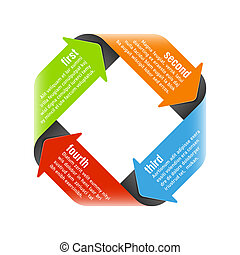 quatre, processus, flèches, étapes