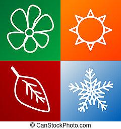 quatres saisons, achtergrond