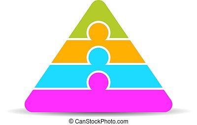 quatro, camadas, piramide, diagrama