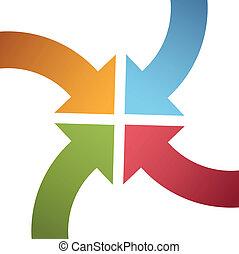 quatro, curva, cor, setas, convergir, ponto, centro