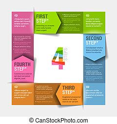 quatro, passos, desenho, modelo, ciclo