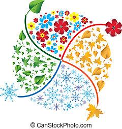 quatro, seasons., primavera, verão, outono, winter.
