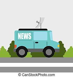 quebrando notícia