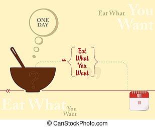 quel, manger, jour, vouloir, poste, vous, carte