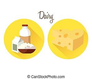 queso, leche, -, productos, yogur, principal, leche