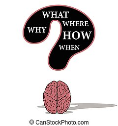 Question for thinking