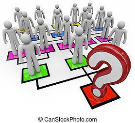 Question Mark Lack of Leadership Org Chart - An organization...