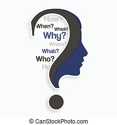 Question mark with human head and lot of questions....