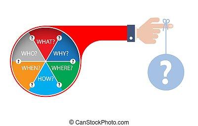 question, vecteur, how;, what;, where;, thème, why;, when;, imprimé, matériels, matériels, site web, who., illustration, concept, promotionnel