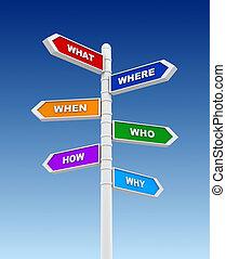 questions direction sign concept 3d illustration
