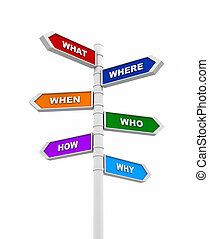 questions direction sign concept  3d illustration