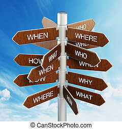 Questions direction sign post