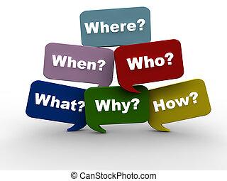 Important questions written on speech bubbles