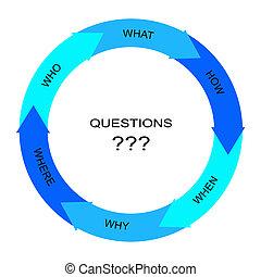questions, mot, cercle, flèches, concept