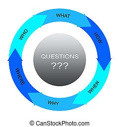 questions, mot, cercles, flèches, concept