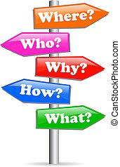Questions road post