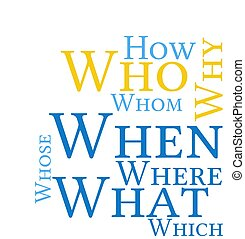 Questions word cloud on a white background.