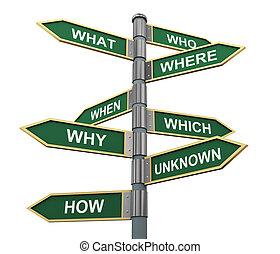 Questions words road sign - 3d illustration of question...