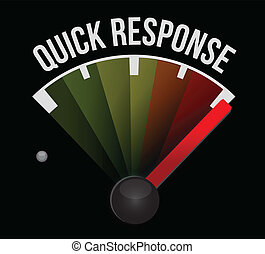 quick response speedometer illustration design over a white...