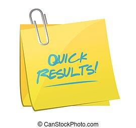 quick results post memo illustration