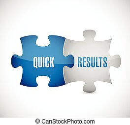quick results puzzle pieces illustration
