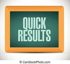 quick results sign illustration design