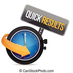 quick results time watch illustration design over a white...
